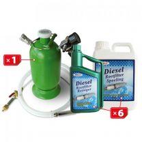 Nettoyage du filtre à particules (FAP)